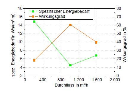 Bild FW-Ene-Energieeffizienz-SE-3.jpg