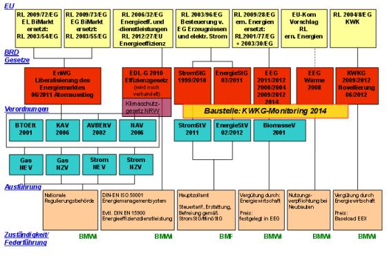 Bild FW-Ene-Nov-14-Planung-02.jpg