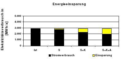 Bild FW-Ene-Seibert-Analyse10.jpg