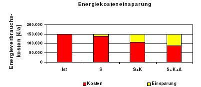 Bild FW-Ene-Seibert-Analyse11.jpg