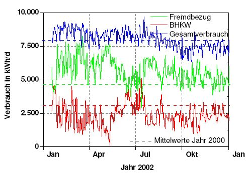 Bild FW-Ene-Seibert-Analyse13.jpg