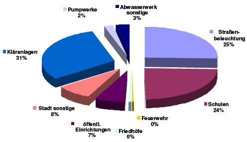 Bild FW-Ene-Seibert-Analyse2a.jpg