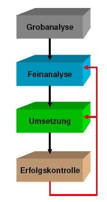 Bild FW-Ene-Seibert-Analyse3.jpg