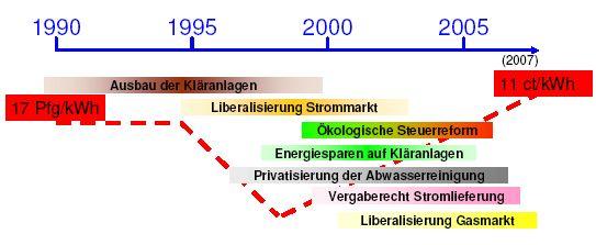 Bild FW-Ene-Seibert-Analyse4.jpg
