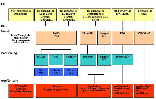 Bild FW-Ene-Seibert-Analyse6.jpg