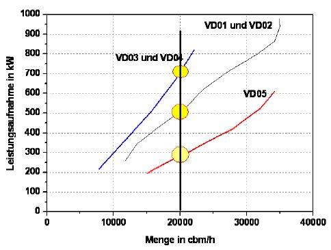 Bild FW-Ene-Seibert-Analyse9.jpg