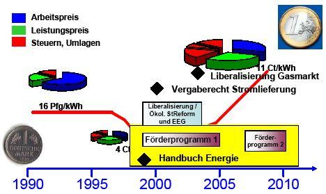Bild FW-Ene-Seibert-Beschaffung1.jpg
