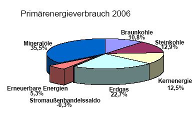 Bild FW-Ene-Seibert-Beschaffung3.jpg