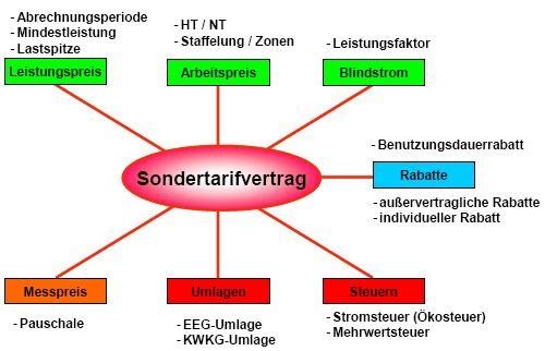 Bild FW-Ene-Seibert-Beschaffung8.jpg