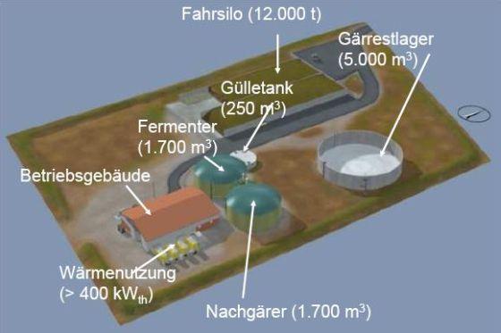 Bild FW-Gas-Wiese-4.jpg