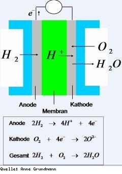 Bild FW-Masch-Brennstoffzelle-K.JPG