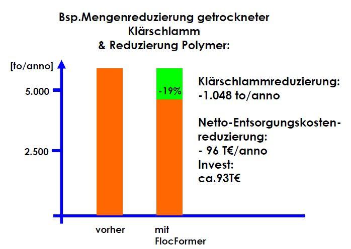 Bild FW-Schlamm-Aquen-Flocken-Bild-12.jpg