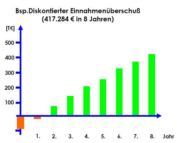 Bild FW-Schlamm-Aquen-Flocken-Bild-13.jpg