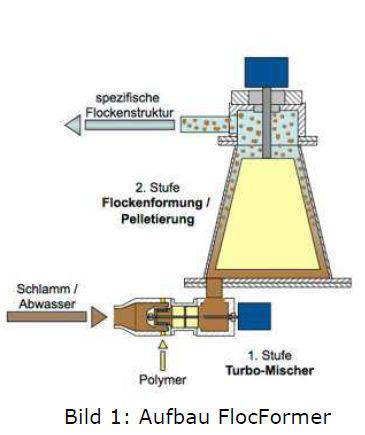 Bild FW-Schlamm-Aquen-Nov-12-1.jpg