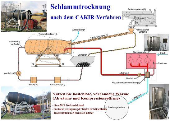 Bild FW-Schlamm-Crakir-8.jpg